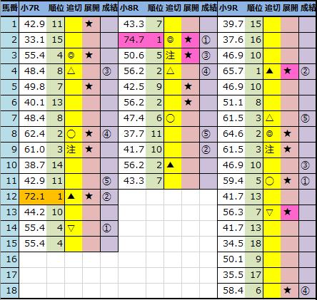 f:id:onix-oniku:20210904145934p:plain