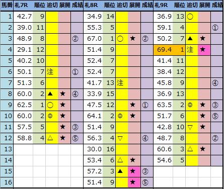 f:id:onix-oniku:20210904150522p:plain