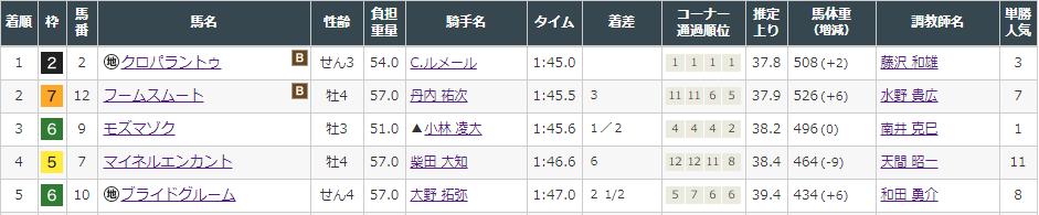 f:id:onix-oniku:20210904151224p:plain