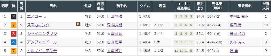f:id:onix-oniku:20210904151447p:plain