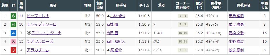 f:id:onix-oniku:20210904151652p:plain