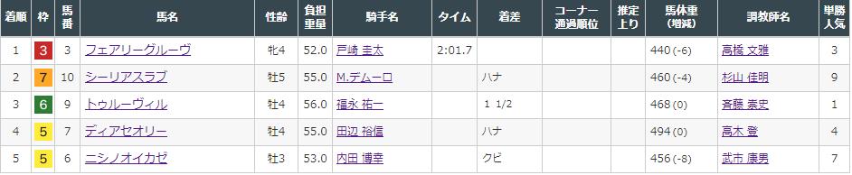 f:id:onix-oniku:20210904152233p:plain