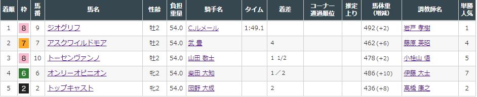f:id:onix-oniku:20210904154444p:plain