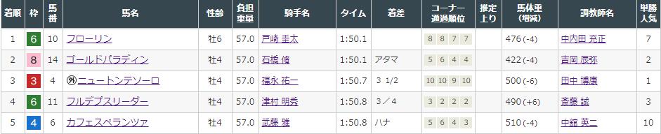 f:id:onix-oniku:20210904160309p:plain