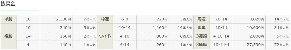 f:id:onix-oniku:20210904160342p:plain