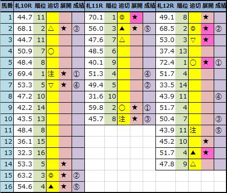 f:id:onix-oniku:20210904161706p:plain