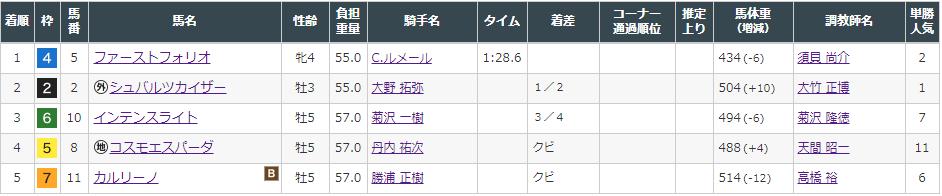 f:id:onix-oniku:20210904161753p:plain