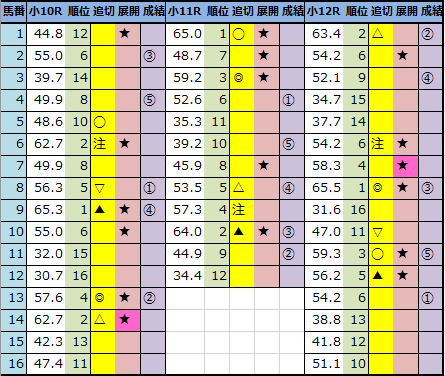 f:id:onix-oniku:20210904162427p:plain