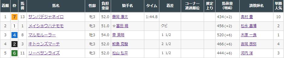 f:id:onix-oniku:20210904162505p:plain