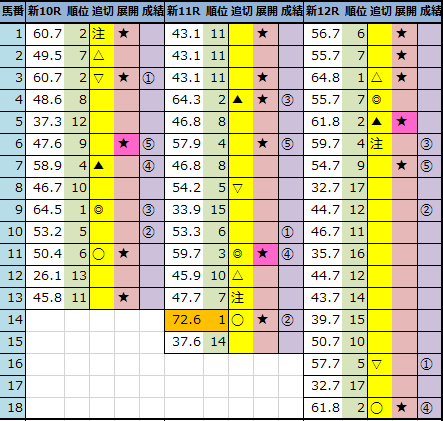 f:id:onix-oniku:20210904164308p:plain