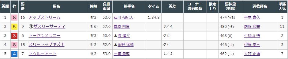 f:id:onix-oniku:20210904164349p:plain