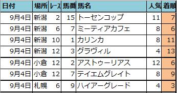 f:id:onix-oniku:20210904164603p:plain