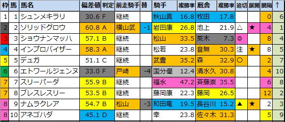 f:id:onix-oniku:20210904181101p:plain