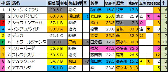 f:id:onix-oniku:20210904181331p:plain
