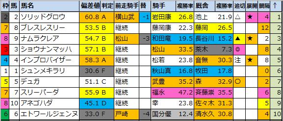 f:id:onix-oniku:20210904181959p:plain