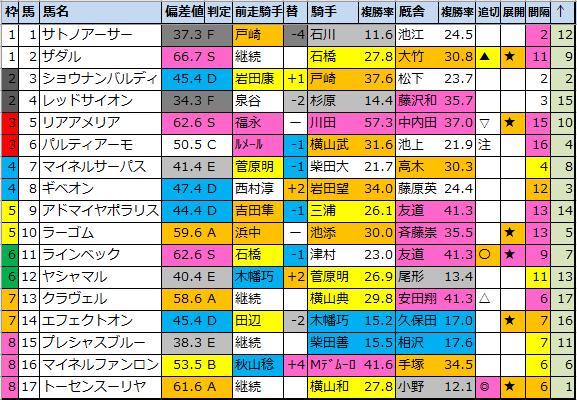 f:id:onix-oniku:20210904184406p:plain