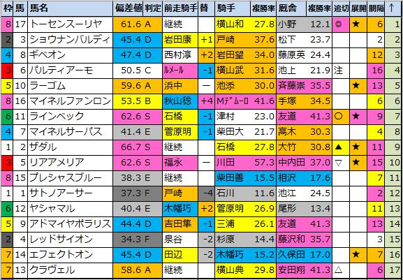 f:id:onix-oniku:20210904185537p:plain