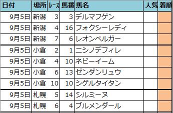 f:id:onix-oniku:20210904193753p:plain