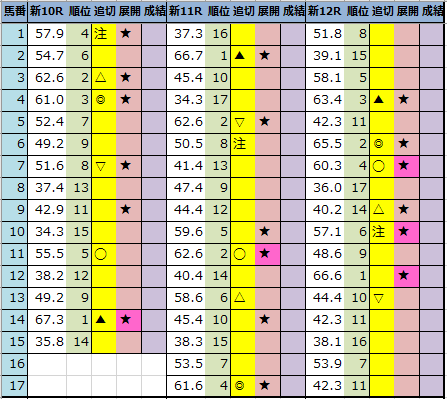 f:id:onix-oniku:20210904193940p:plain