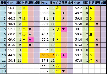 f:id:onix-oniku:20210904194016p:plain