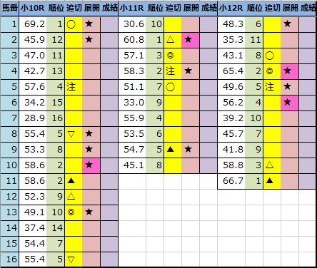 f:id:onix-oniku:20210904194044p:plain