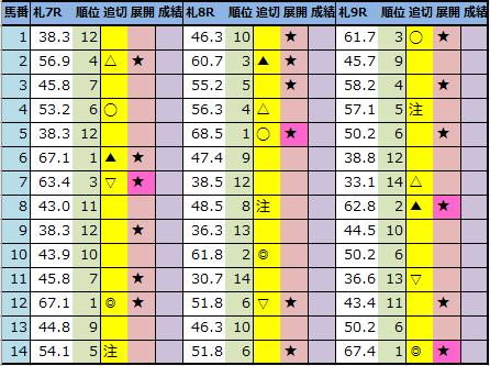 f:id:onix-oniku:20210904194114p:plain