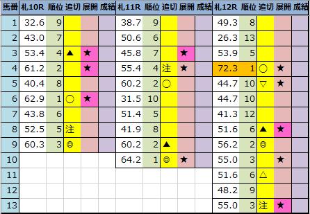f:id:onix-oniku:20210904194155p:plain