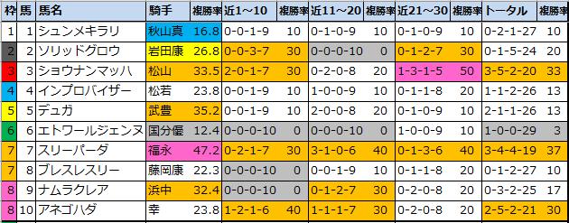 f:id:onix-oniku:20210905082026p:plain