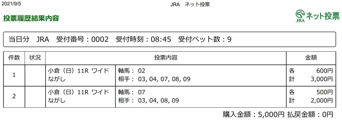 f:id:onix-oniku:20210905084706p:plain