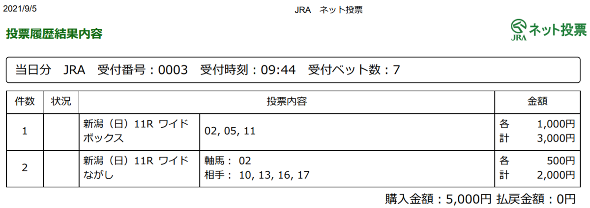 f:id:onix-oniku:20210905094628p:plain