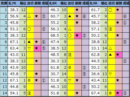 f:id:onix-oniku:20210905143508p:plain