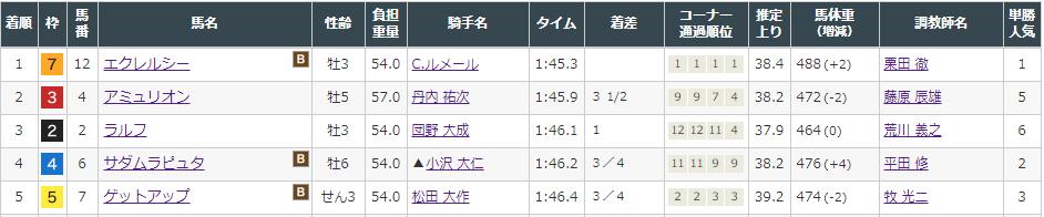 f:id:onix-oniku:20210905143601p:plain