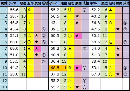 f:id:onix-oniku:20210905143937p:plain