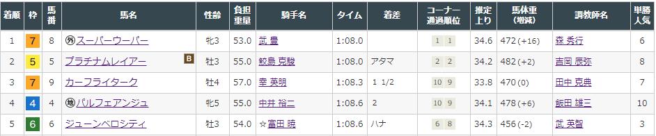 f:id:onix-oniku:20210905144024p:plain