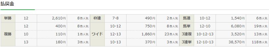 f:id:onix-oniku:20210905144314p:plain