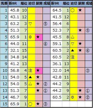 f:id:onix-oniku:20210905144745p:plain