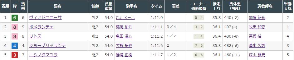 f:id:onix-oniku:20210905150800p:plain