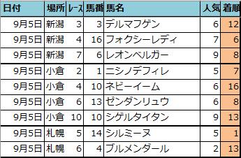 f:id:onix-oniku:20210905151921p:plain