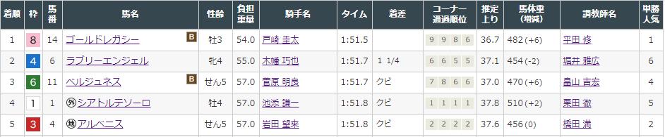 f:id:onix-oniku:20210905153111p:plain