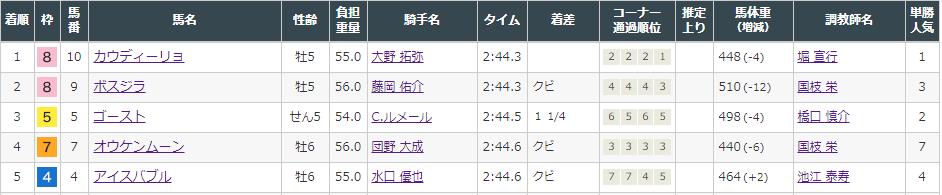 f:id:onix-oniku:20210905154001p:plain