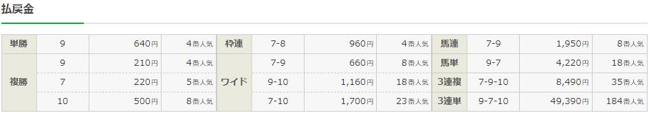 f:id:onix-oniku:20210905160442p:plain