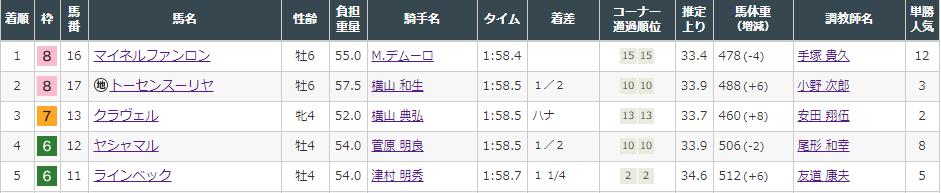 f:id:onix-oniku:20210905160543p:plain