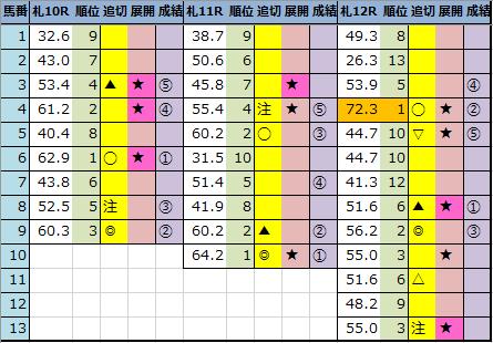 f:id:onix-oniku:20210905161617p:plain