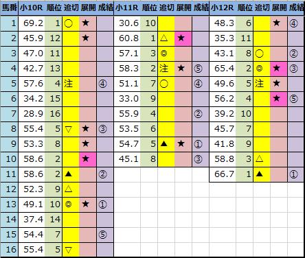 f:id:onix-oniku:20210905162818p:plain