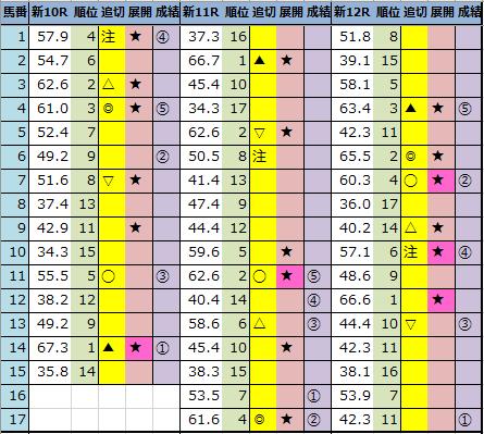 f:id:onix-oniku:20210905163957p:plain