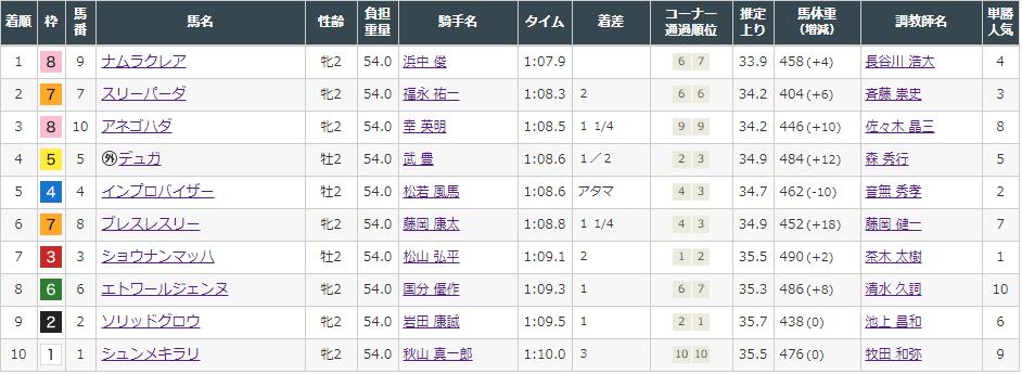 f:id:onix-oniku:20210905173340p:plain