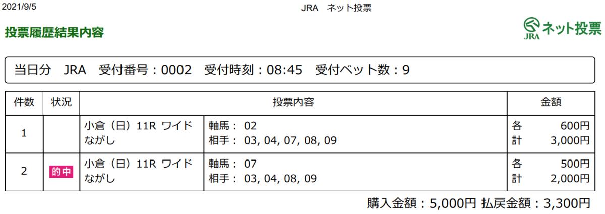 f:id:onix-oniku:20210905173441p:plain