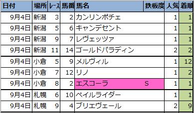 f:id:onix-oniku:20210906174245p:plain