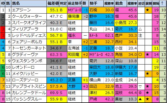 f:id:onix-oniku:20210907140157p:plain