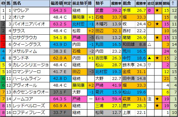 f:id:onix-oniku:20210907140237p:plain